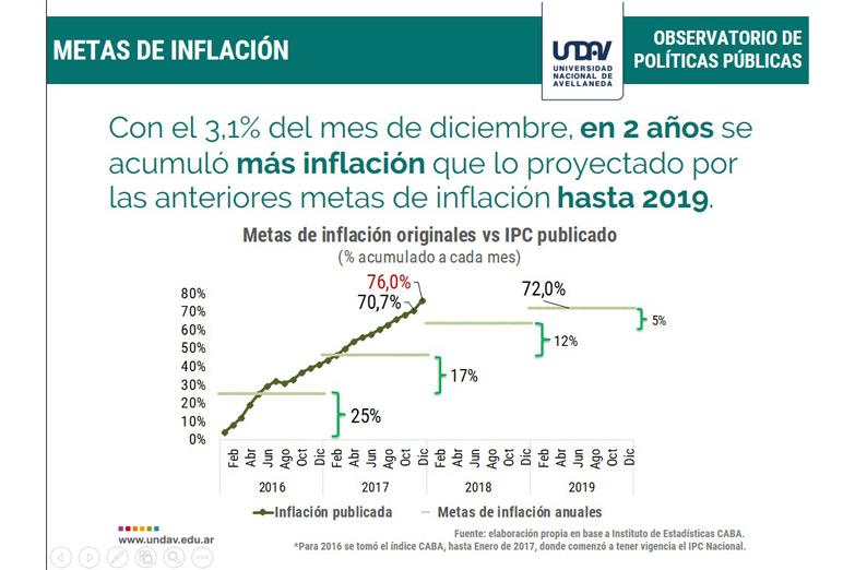 73940_inflacion