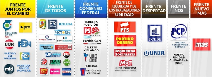Frentes_eleitorais
